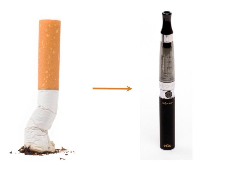 Jak jednoduše vybrat elektronickou cigaretu?